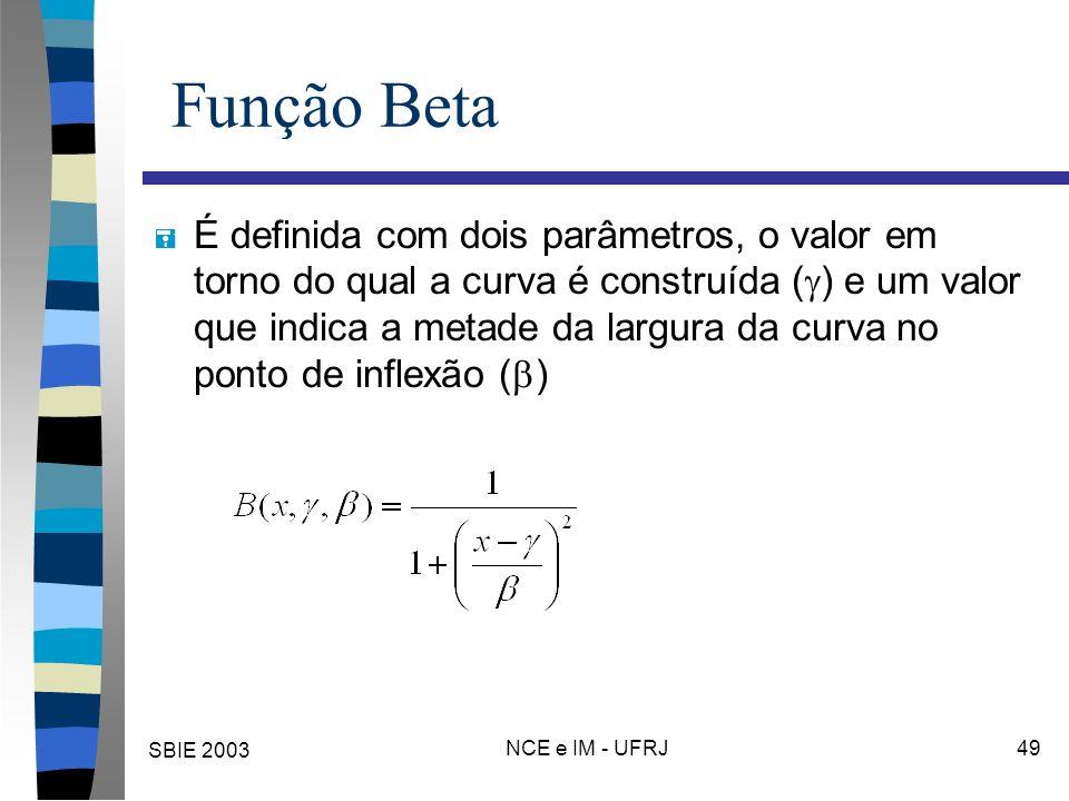 SBIE 2003 NCE e IM - UFRJ 49 Função Beta É definida com dois parâmetros, o valor em torno do qual a curva é construída ( ) e um valor que indica a metade da largura da curva no ponto de inflexão ( )