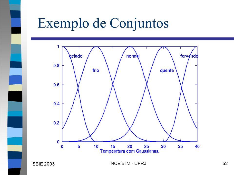 SBIE 2003 NCE e IM - UFRJ 52 Exemplo de Conjuntos