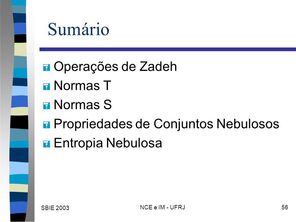 SBIE 2003 NCE e IM - UFRJ 56 Sumário = Operações de Zadeh = Normas T = Normas S = Propriedades de Conjuntos Nebulosos = Entropia Nebulosa