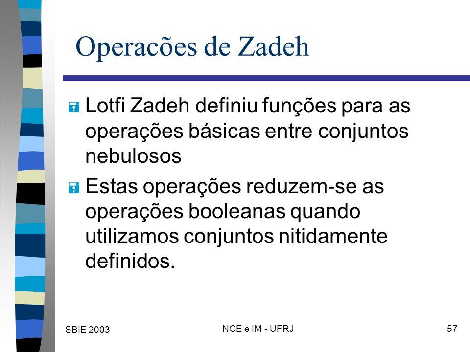 SBIE 2003 NCE e IM - UFRJ 57 Operacões de Zadeh = Lotfi Zadeh definiu funções para as operações básicas entre conjuntos nebulosos = Estas operações reduzem-se as operações booleanas quando utilizamos conjuntos nitidamente definidos.