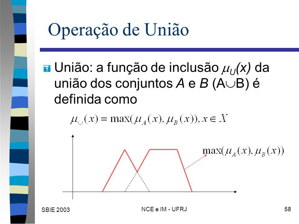 SBIE 2003 NCE e IM - UFRJ 58 Operação de União União: a função de inclusão U (x) da união dos conjuntos A e B (A B) é definida como