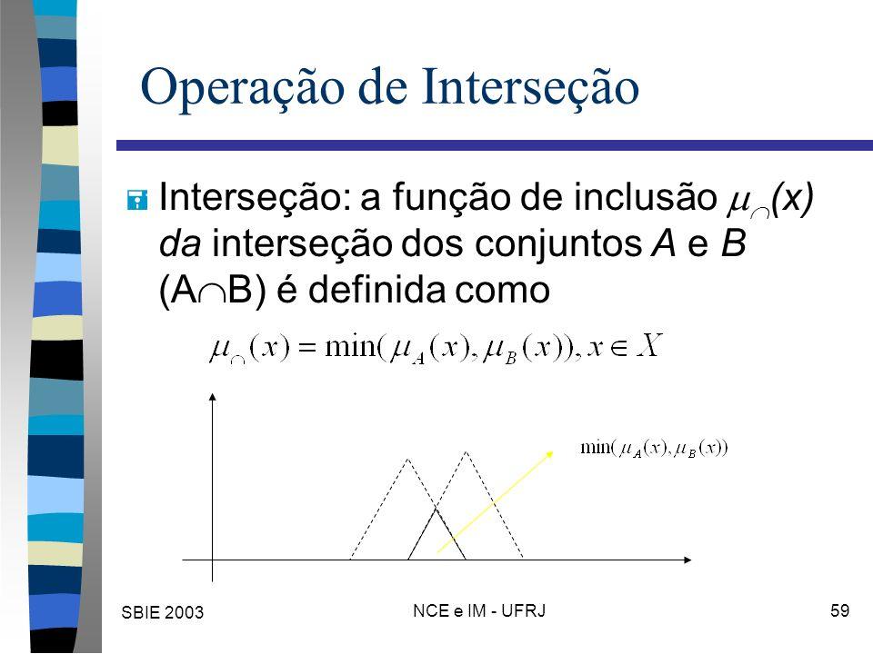 SBIE 2003 NCE e IM - UFRJ 59 Operação de Interseção Interseção: a função de inclusão (x) da interseção dos conjuntos A e B (A B) é definida como