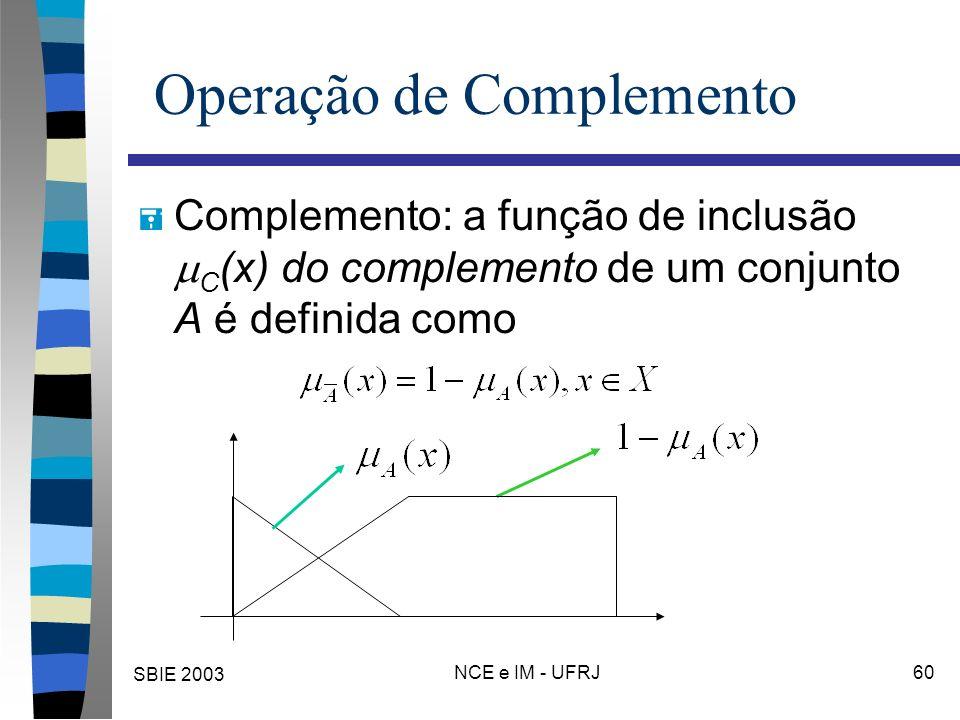 SBIE 2003 NCE e IM - UFRJ 60 Operação de Complemento Complemento: a função de inclusão C (x) do complemento de um conjunto A é definida como