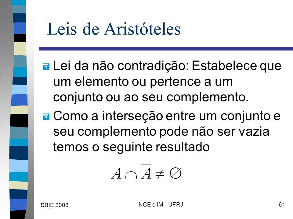SBIE 2003 NCE e IM - UFRJ 61 Leis de Aristóteles = Lei da não contradição: Estabelece que um elemento ou pertence a um conjunto ou ao seu complemento.