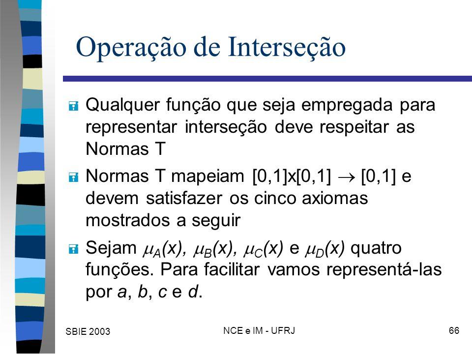 SBIE 2003 NCE e IM - UFRJ 66 Operação de Interseção = Qualquer função que seja empregada para representar interseção deve respeitar as Normas T = Normas T mapeiam [0,1]x[0,1] [0,1] e devem satisfazer os cinco axiomas mostrados a seguir = Sejam A (x), B (x), C (x) e D (x) quatro funções.