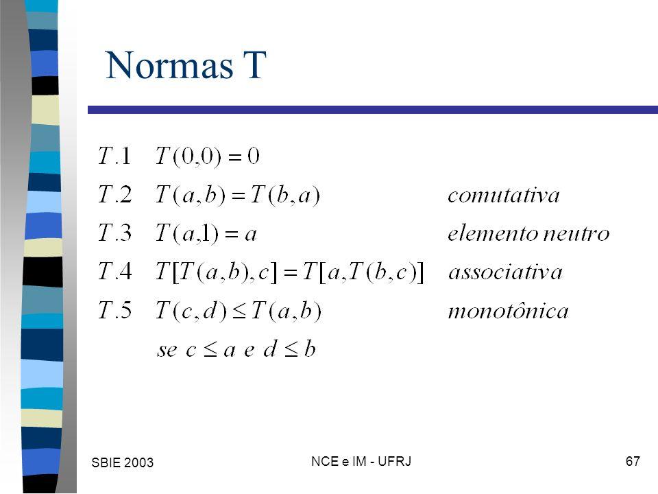 SBIE 2003 NCE e IM - UFRJ 67 Normas T