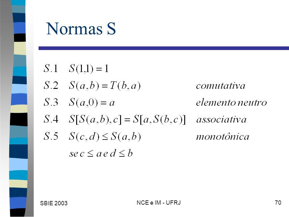 SBIE 2003 NCE e IM - UFRJ 70 Normas S