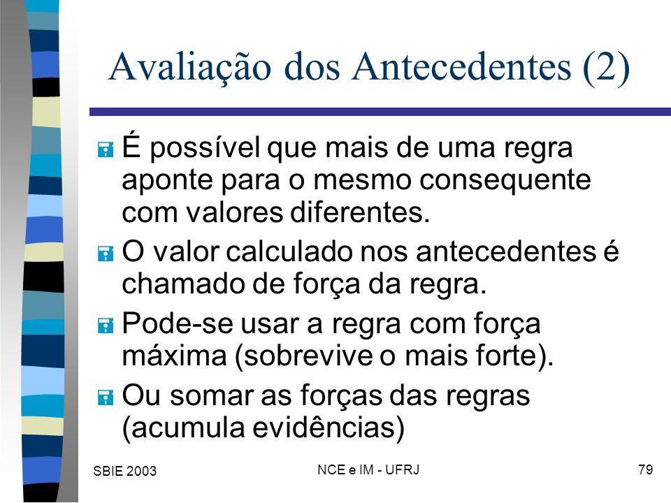 SBIE 2003 NCE e IM - UFRJ 79 Avaliação dos Antecedentes (2) = É possível que mais de uma regra aponte para o mesmo consequente com valores diferentes.