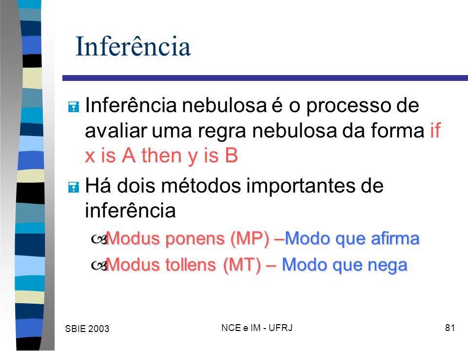 SBIE 2003 NCE e IM - UFRJ 81 Inferência = Inferência nebulosa é o processo de avaliar uma regra nebulosa da forma if x is A then y is B = Há dois métodos importantes de inferência –Modus ponens (MP) –Modo que afirma –Modus tollens (MT) – Modo que nega