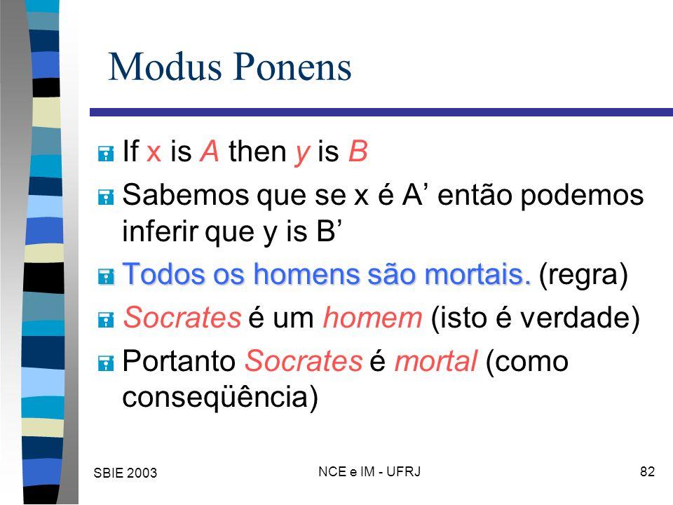 SBIE 2003 NCE e IM - UFRJ 82 Modus Ponens = If x is A then y is B = Sabemos que se x é A então podemos inferir que y is B = Todos os homens são mortais.