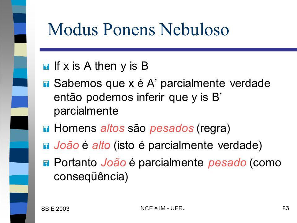 SBIE 2003 NCE e IM - UFRJ 83 Modus Ponens Nebuloso = If x is A then y is B = Sabemos que x é A parcialmente verdade então podemos inferir que y is B parcialmente = Homens altos são pesados (regra) = João é alto (isto é parcialmente verdade) = Portanto João é parcialmente pesado (como conseqüência)