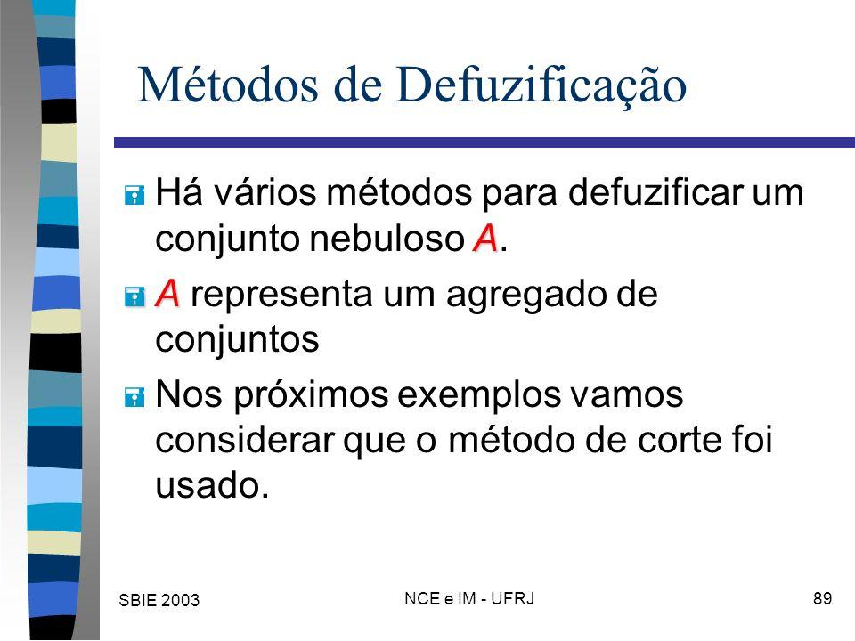 SBIE 2003 NCE e IM - UFRJ 89 Métodos de Defuzificação A = Há vários métodos para defuzificar um conjunto nebuloso A.