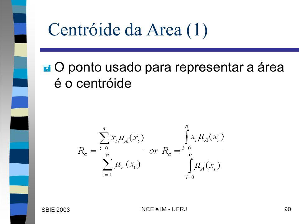 SBIE 2003 NCE e IM - UFRJ 90 Centróide da Area (1) = O ponto usado para representar a área é o centróide