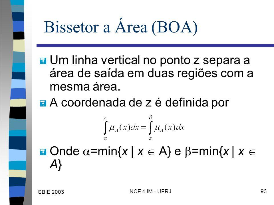 SBIE 2003 NCE e IM - UFRJ 93 Bissetor a Área (BOA) = Um linha vertical no ponto z separa a área de saída em duas regiões com a mesma área.