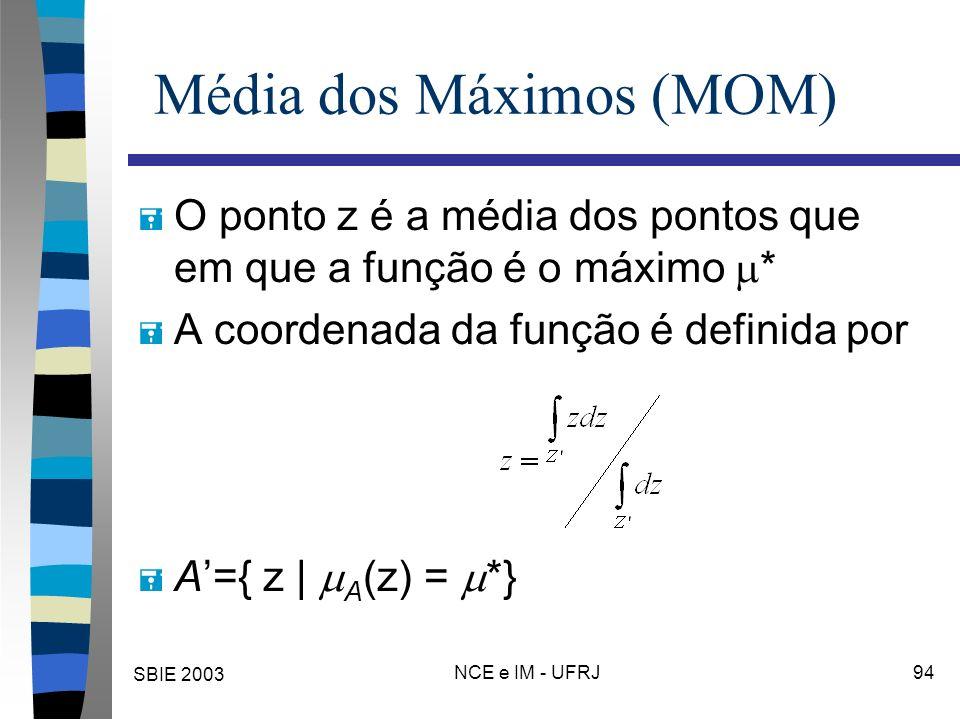 SBIE 2003 NCE e IM - UFRJ 94 Média dos Máximos (MOM) = O ponto z é a média dos pontos que em que a função é o máximo * = A coordenada da função é definida por = A={ z | A (z) = *}