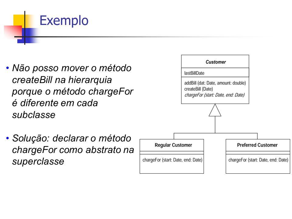 Exemplo Não posso mover o método createBill na hierarquia porque o método chargeFor é diferente em cada subclasse Solução: declarar o método chargeFor