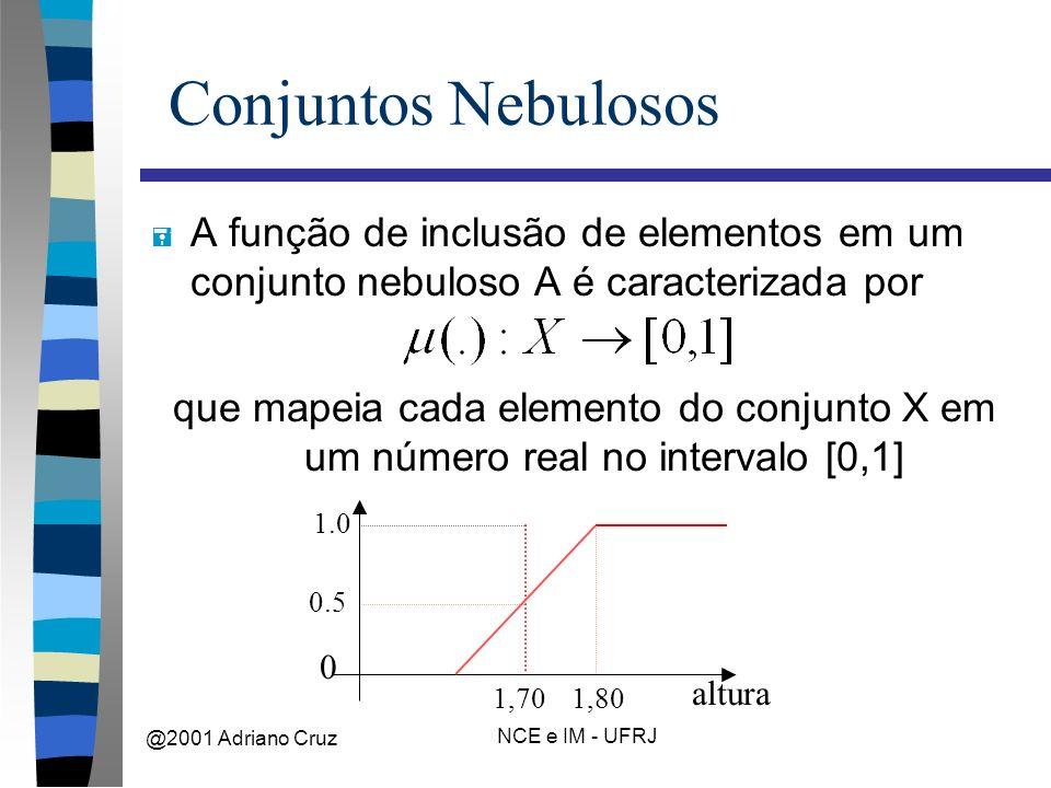 @2001 Adriano Cruz NCE e IM - UFRJ Conjuntos Nebulosos = A função de inclusão de elementos em um conjunto nebuloso A é caracterizada por que mapeia cada elemento do conjunto X em um número real no intervalo [0,1] 1.0 0 1,70 altura 0.5 1,80