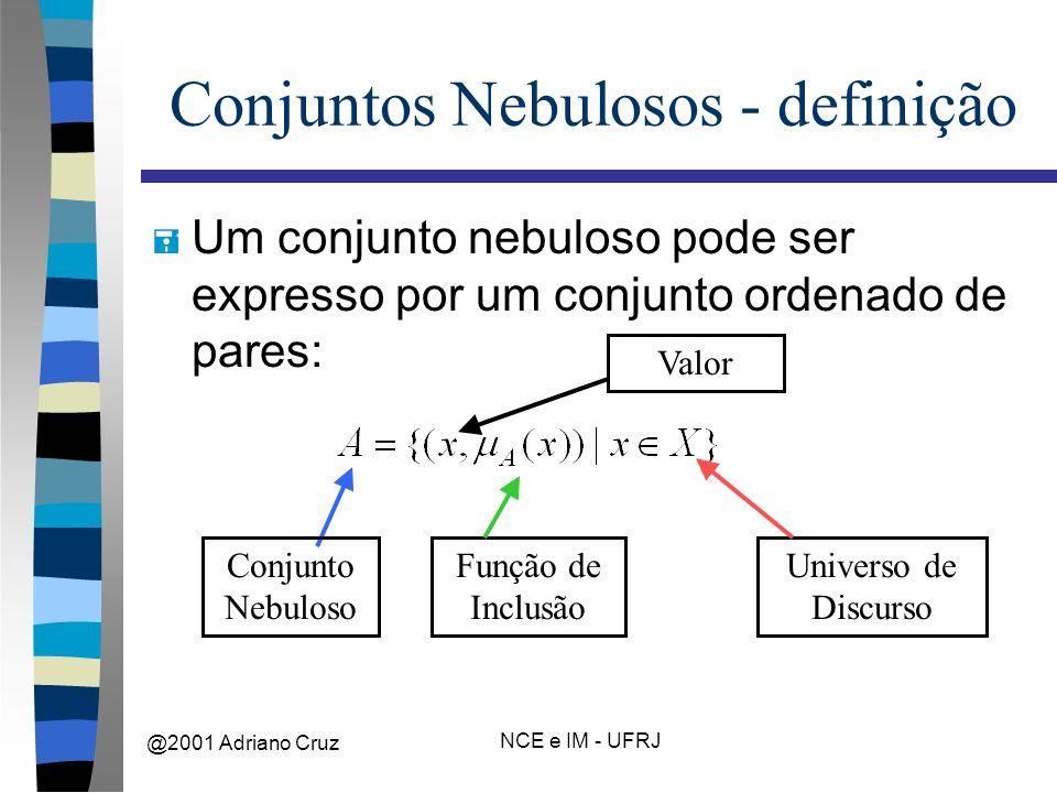 @2001 Adriano Cruz NCE e IM - UFRJ Conjuntos Nebulosos - definição = Um conjunto nebuloso pode ser expresso por um conjunto ordenado de pares: Universo de Discurso Conjunto Nebuloso Função de Inclusão Valor