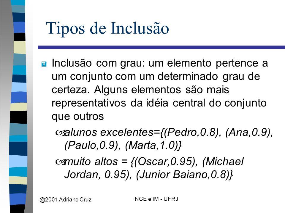 @2001 Adriano Cruz NCE e IM - UFRJ Tipos de Inclusão = Inclusão com grau: um elemento pertence a um conjunto com um determinado grau de certeza.