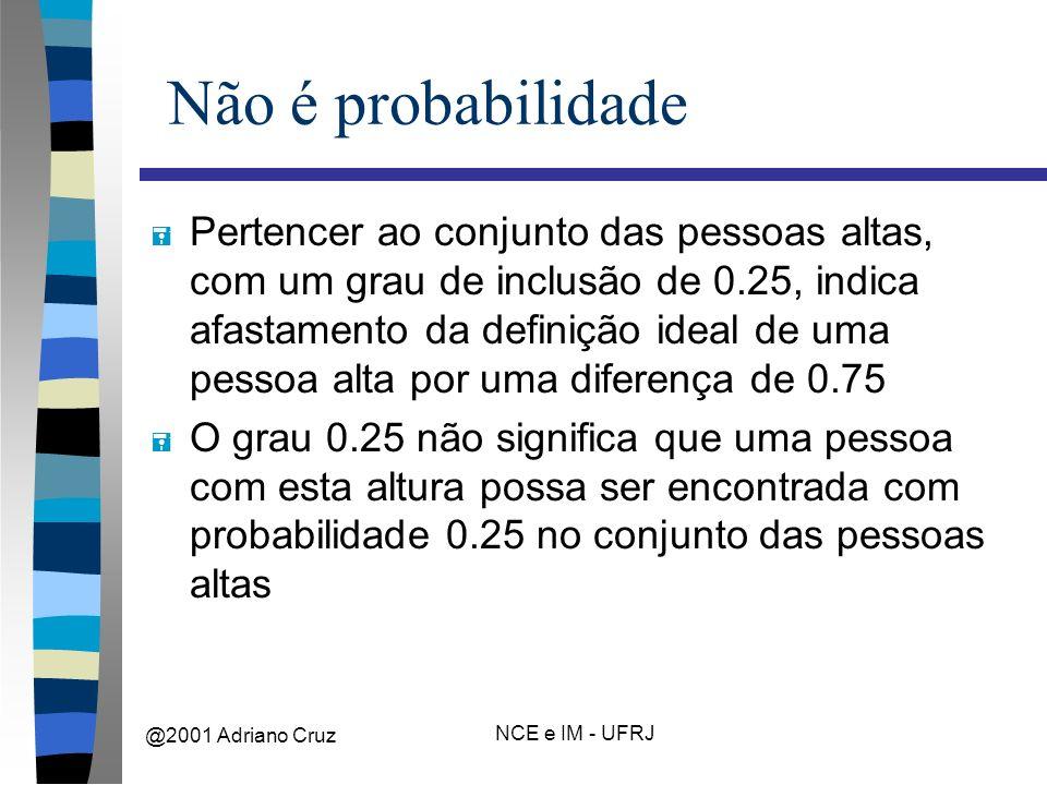 @2001 Adriano Cruz NCE e IM - UFRJ Não é probabilidade = Pertencer ao conjunto das pessoas altas, com um grau de inclusão de 0.25, indica afastamento da definição ideal de uma pessoa alta por uma diferença de 0.75 = O grau 0.25 não significa que uma pessoa com esta altura possa ser encontrada com probabilidade 0.25 no conjunto das pessoas altas