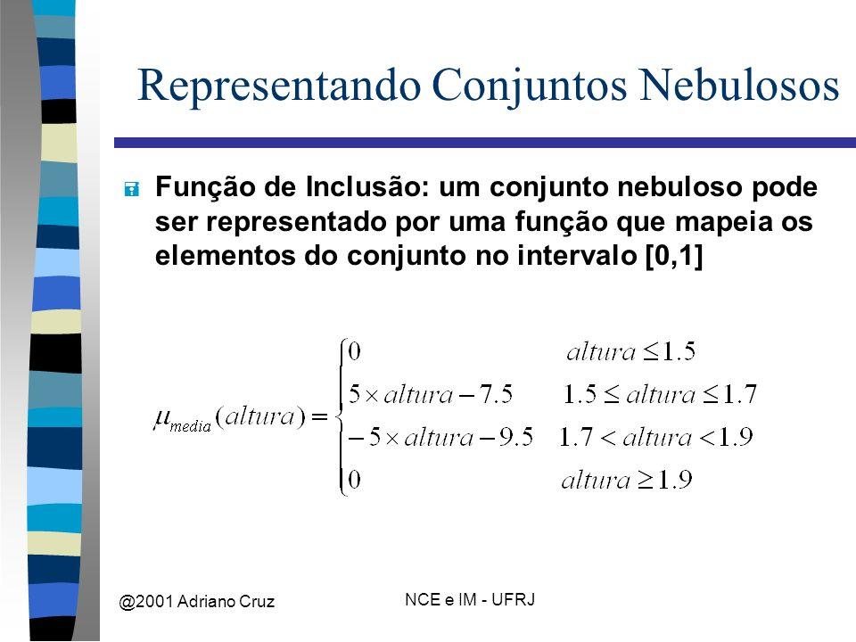 @2001 Adriano Cruz NCE e IM - UFRJ Representando Conjuntos Nebulosos = Função de Inclusão: um conjunto nebuloso pode ser representado por uma função que mapeia os elementos do conjunto no intervalo [0,1]