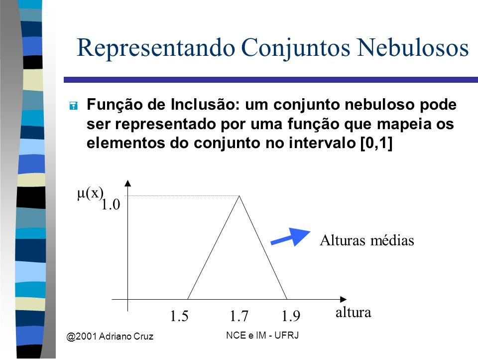 @2001 Adriano Cruz NCE e IM - UFRJ Representando Conjuntos Nebulosos = Função de Inclusão: um conjunto nebuloso pode ser representado por uma função que mapeia os elementos do conjunto no intervalo [0,1] 1.71.51.9 µ(x) altura Alturas médias 1.0