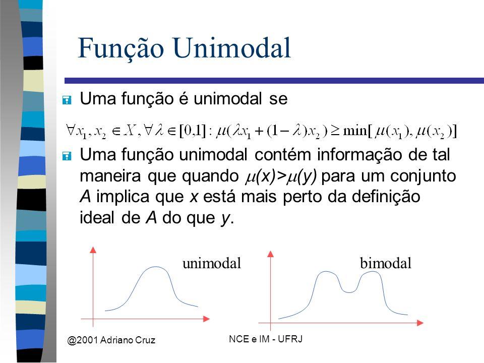 @2001 Adriano Cruz NCE e IM - UFRJ Função Unimodal = Uma função é unimodal se Uma função unimodal contém informação de tal maneira que quando (x)> (y) para um conjunto A implica que x está mais perto da definição ideal de A do que y.