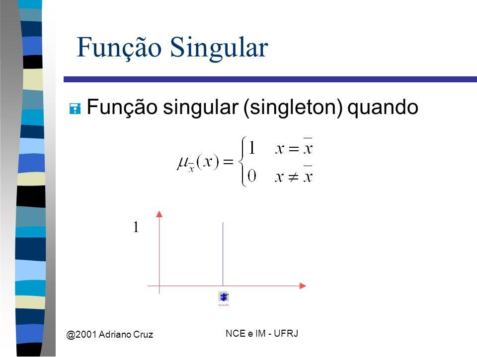 @2001 Adriano Cruz NCE e IM - UFRJ Função Singular = Função singular (singleton) quando 1