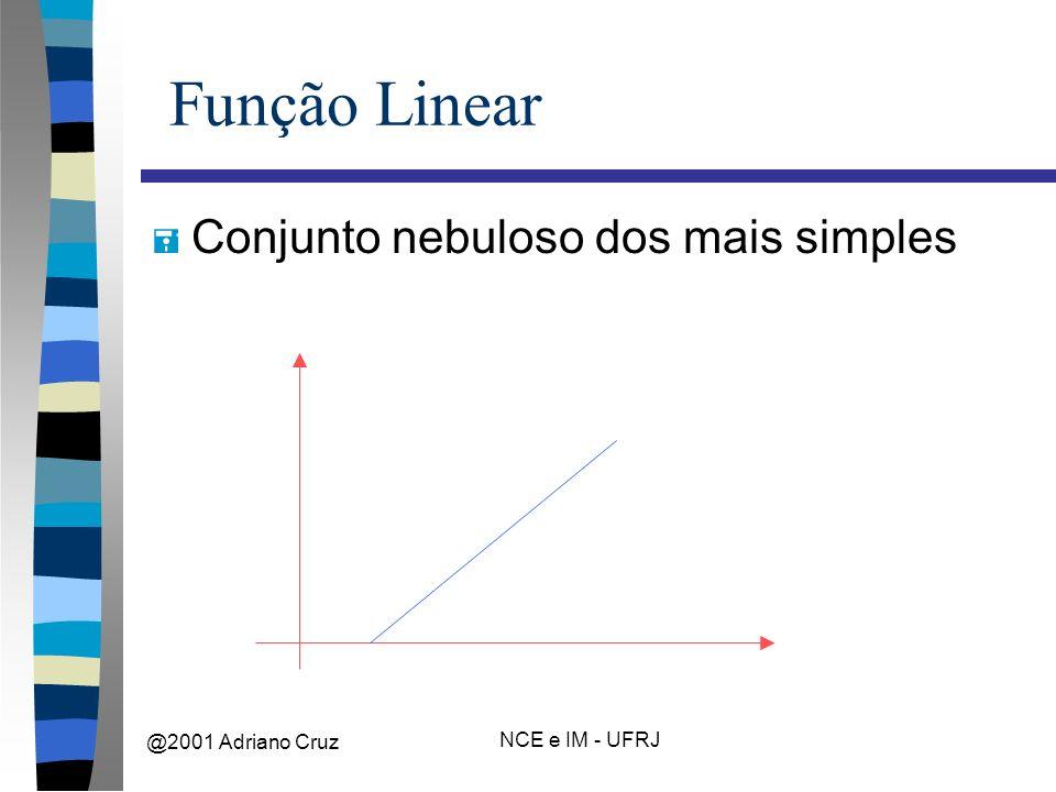 @2001 Adriano Cruz NCE e IM - UFRJ Função Linear = Conjunto nebuloso dos mais simples