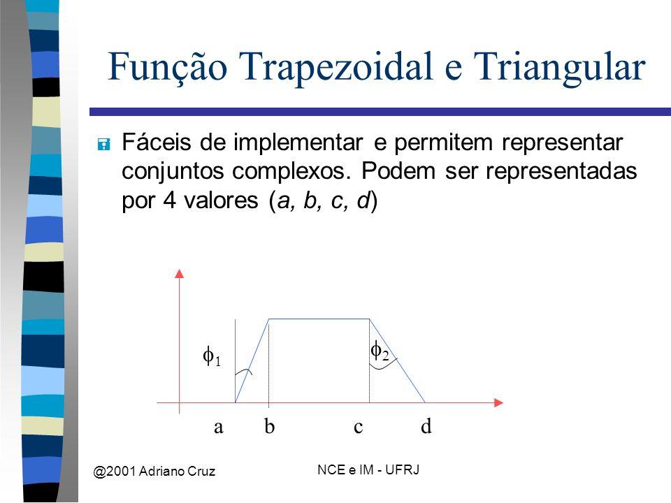 @2001 Adriano Cruz NCE e IM - UFRJ Função Trapezoidal e Triangular = Fáceis de implementar e permitem representar conjuntos complexos.