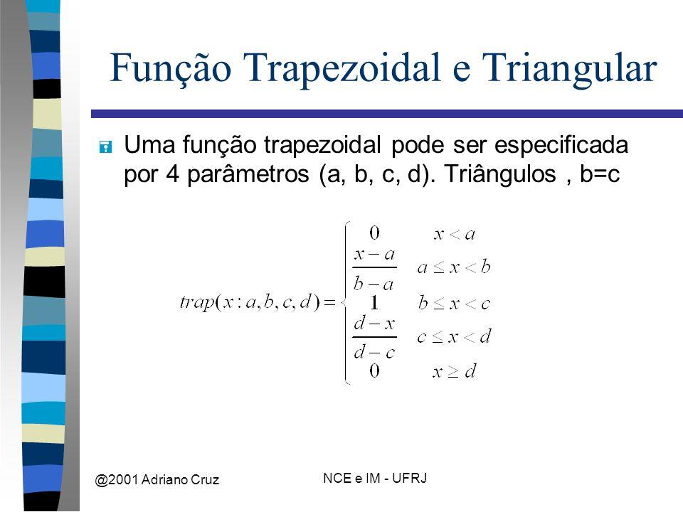@2001 Adriano Cruz NCE e IM - UFRJ Função Trapezoidal e Triangular = Uma função trapezoidal pode ser especificada por 4 parâmetros (a, b, c, d).