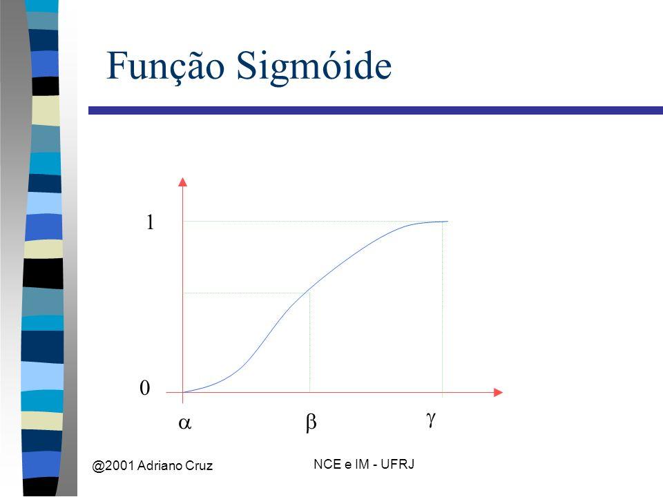 @2001 Adriano Cruz NCE e IM - UFRJ Função Sigmóide 0 1
