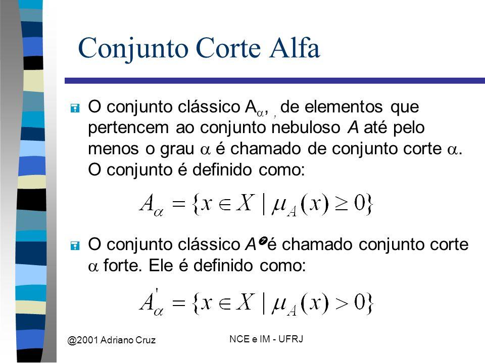 @2001 Adriano Cruz NCE e IM - UFRJ Conjunto Corte Alfa O conjunto clássico A,, de elementos que pertencem ao conjunto nebuloso A até pelo menos o grau é chamado de conjunto corte.