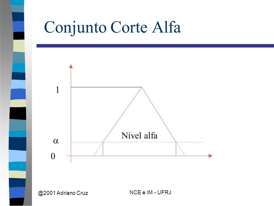 @2001 Adriano Cruz NCE e IM - UFRJ Conjunto Corte Alfa 1 0 Nível alfa