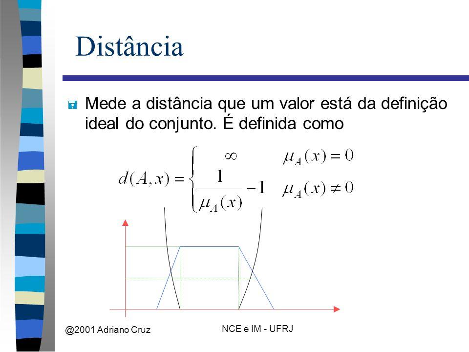 @2001 Adriano Cruz NCE e IM - UFRJ Distância = Mede a distância que um valor está da definição ideal do conjunto.