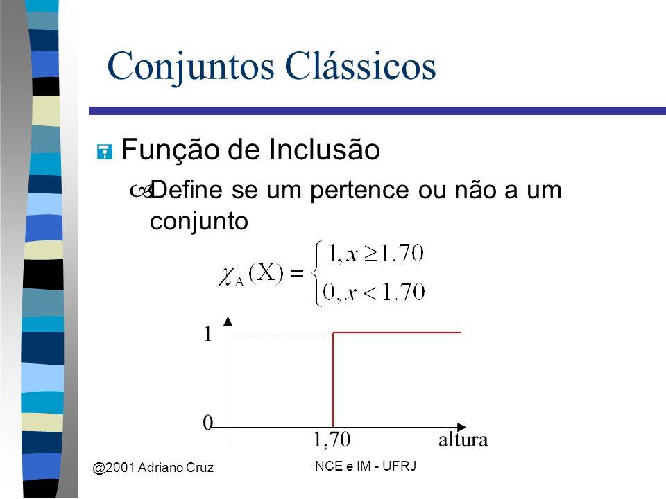 @2001 Adriano Cruz NCE e IM - UFRJ Conjuntos Clássicos = Função de Inclusão –Define se um pertence ou não a um conjunto 1 0 1,70altura