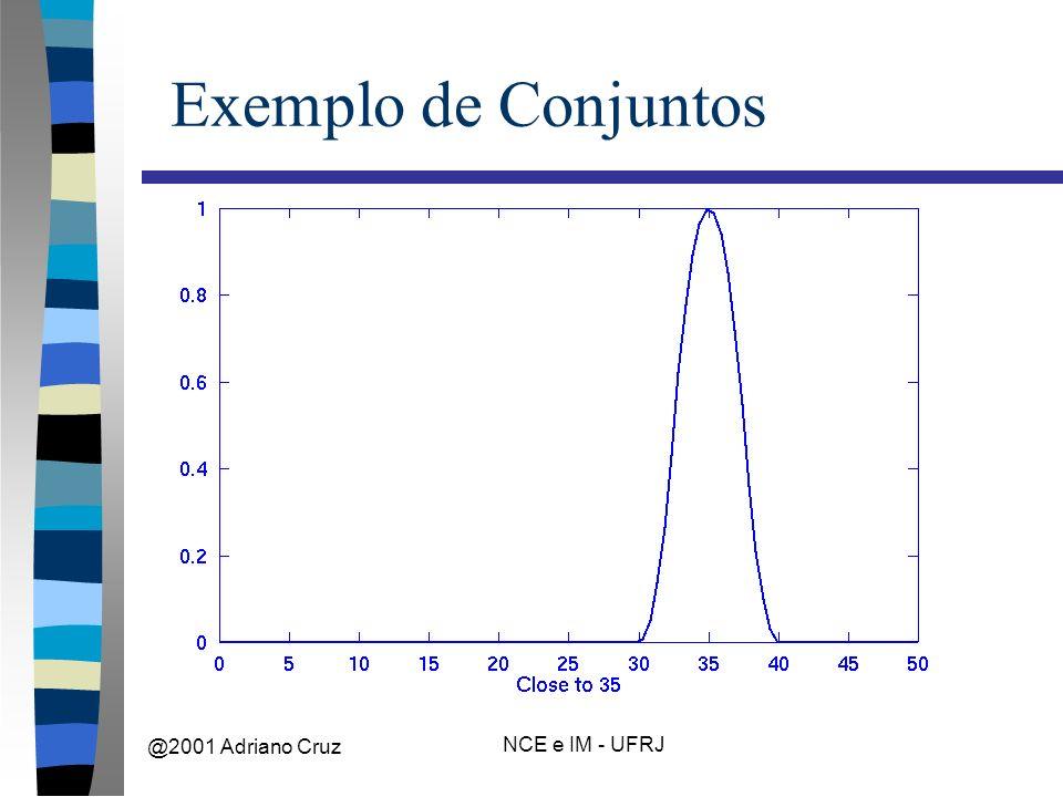 @2001 Adriano Cruz NCE e IM - UFRJ Exemplo de Conjuntos