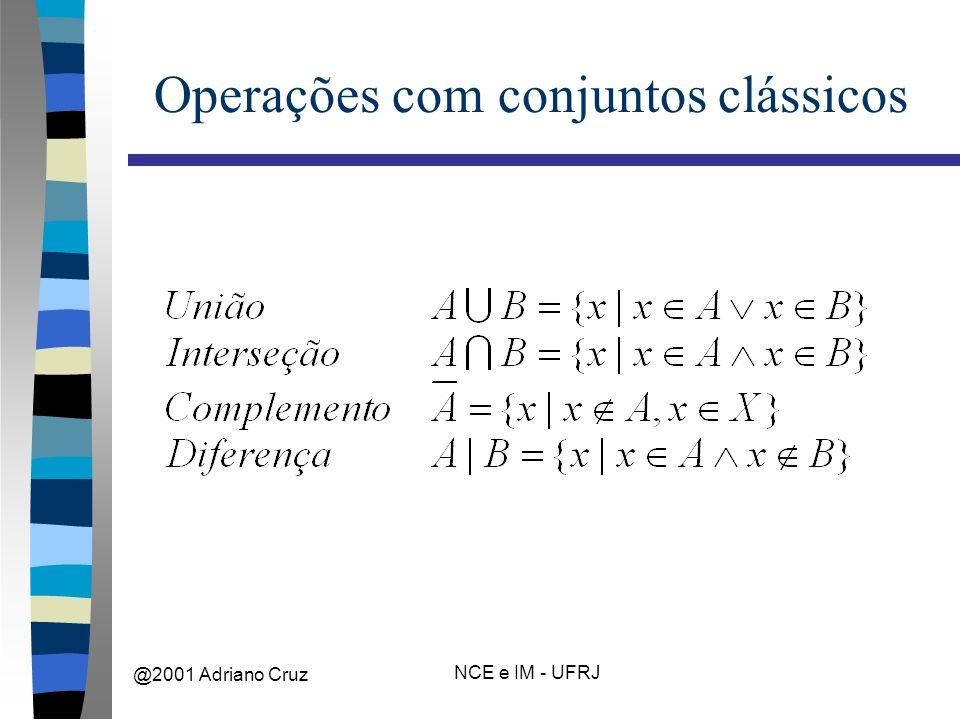 @2001 Adriano Cruz NCE e IM - UFRJ Operações com conjuntos clássicos