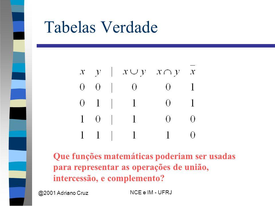 @2001 Adriano Cruz NCE e IM - UFRJ Tabelas Verdade Que funções matemáticas poderiam ser usadas para representar as operações de união, intercessão, e complemento?