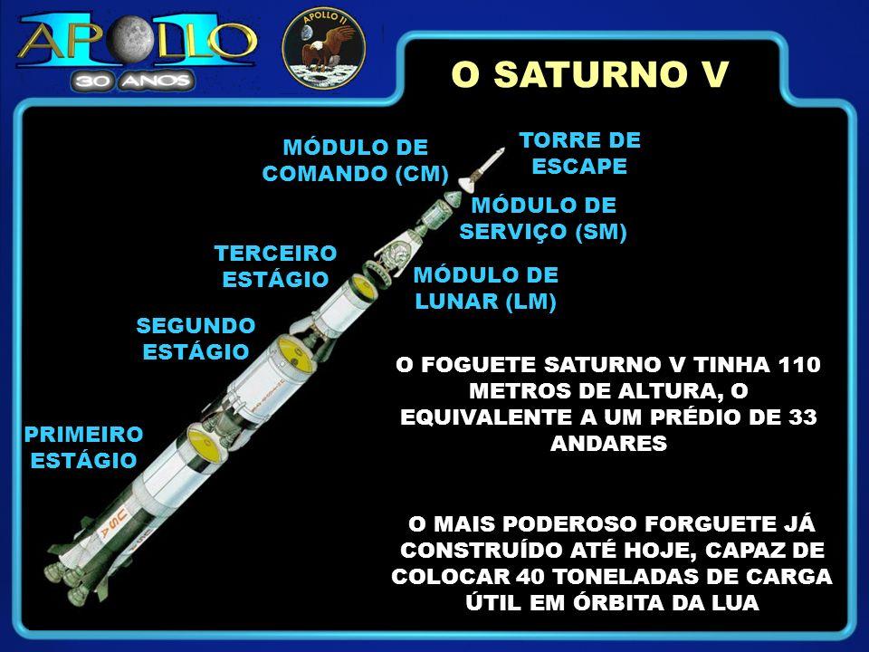 O SATURNO V TORRE DE ESCAPE MÓDULO DE COMANDO (CM) MÓDULO DE SERVIÇO (SM) TERCEIRO ESTÁGIO SEGUNDO ESTÁGIO PRIMEIRO ESTÁGIO MÓDULO DE LUNAR (LM) O FOGUETE SATURNO V TINHA 110 METROS DE ALTURA, O EQUIVALENTE A UM PRÉDIO DE 33 ANDARES O MAIS PODEROSO FORGUETE JÁ CONSTRUÍDO ATÉ HOJE, CAPAZ DE COLOCAR 40 TONELADAS DE CARGA ÚTIL EM ÓRBITA DA LUA