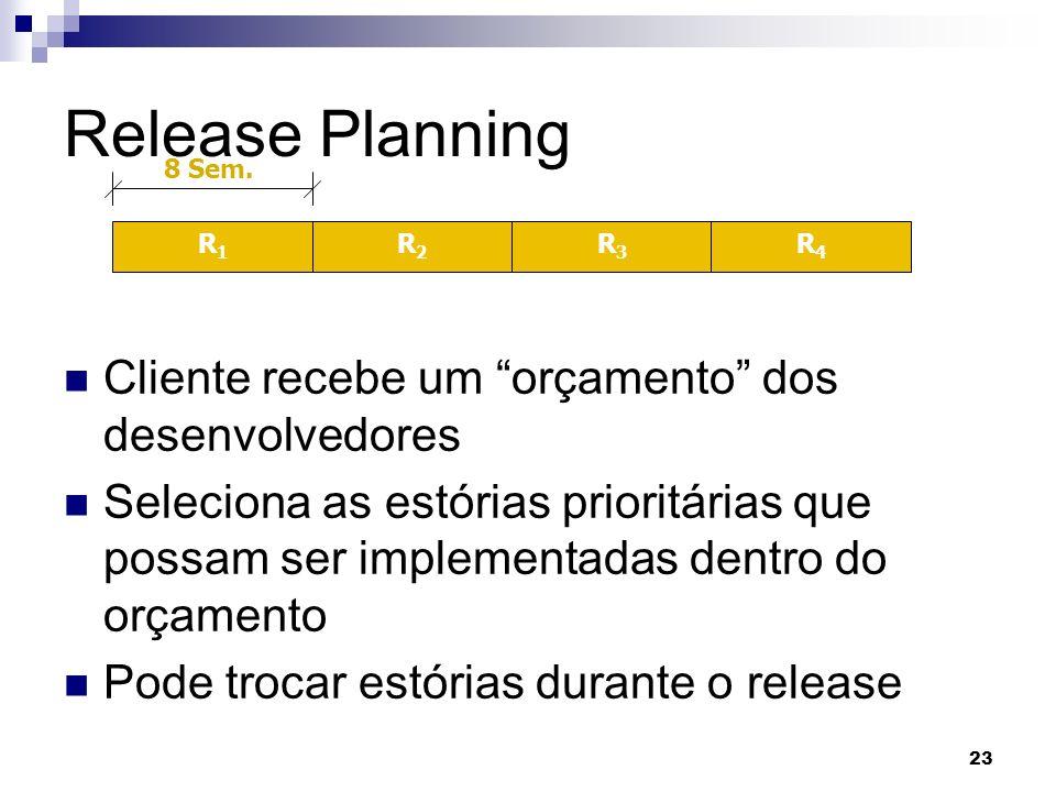 23 Release Planning Cliente recebe um orçamento dos desenvolvedores Seleciona as estórias prioritárias que possam ser implementadas dentro do orçamento Pode trocar estórias durante o release R1R1 R2R2 R3R3 R4R4 8 Sem.