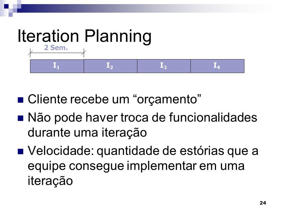 24 Iteration Planning Cliente recebe um orçamento Não pode haver troca de funcionalidades durante uma iteração Velocidade: quantidade de estórias que a equipe consegue implementar em uma iteração I1I1 I2I2 I3I3 I4I4 2 Sem.