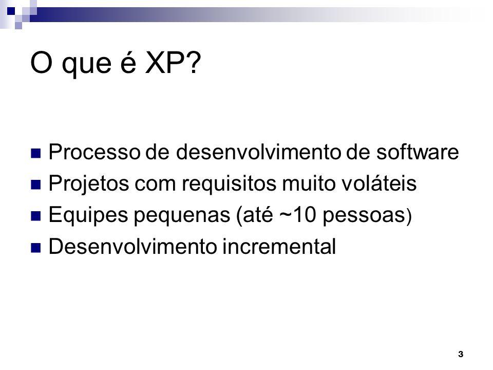 3 3 O que é XP? Processo de desenvolvimento de software Projetos com requisitos muito voláteis Equipes pequenas (até ~10 pessoas ) Desenvolvimento inc