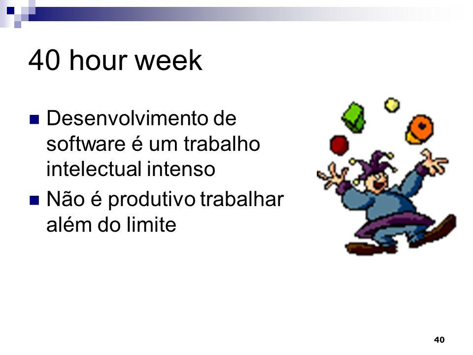 40 40 hour week Desenvolvimento de software é um trabalho intelectual intenso Não é produtivo trabalhar além do limite