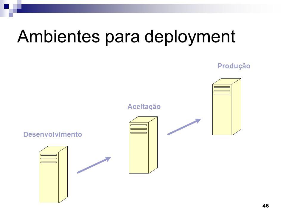 45 Ambientes para deployment Desenvolvimento Aceitação Produção