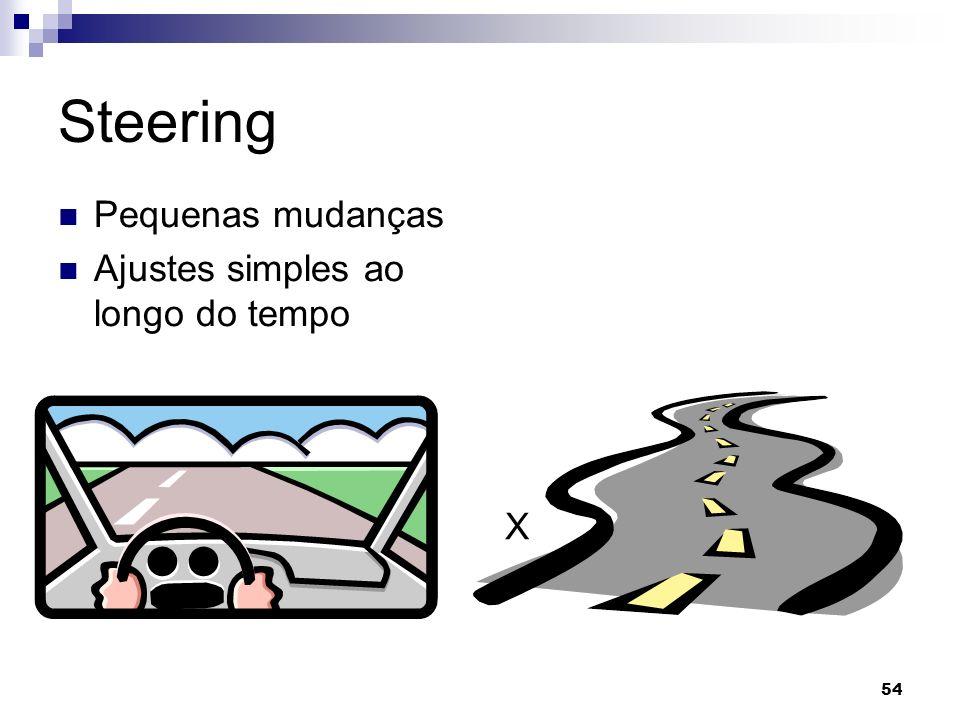 54 Steering Pequenas mudanças Ajustes simples ao longo do tempo X