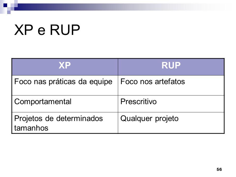 56 XP e RUP XPRUP Foco nas práticas da equipeFoco nos artefatos ComportamentalPrescritivo Projetos de determinados tamanhos Qualquer projeto