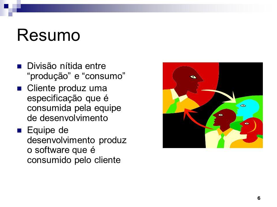 6 6 Resumo Divisão nítida entre produção e consumo Cliente produz uma especificação que é consumida pela equipe de desenvolvimento Equipe de desenvolv
