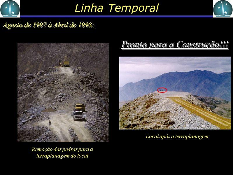 Linha Temporal Agosto de 1997 à Abril de 1998: Forma original do cume onde esta o SOAR Explosão para a terraplanagem do local Remoção das pedras para