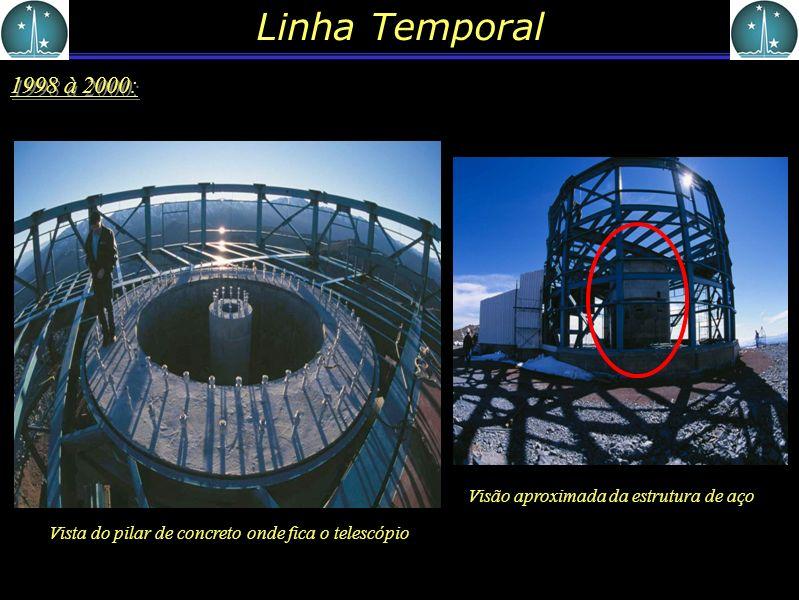 Linha Temporal 1998 à 2000: Construção da fundação do pilar de concreto Vista aérea do prédio em construção Visão aproximada da estrutura de aço Vista